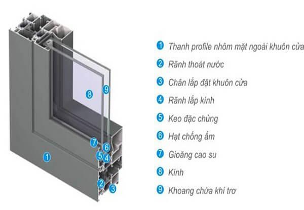 Profile nhôm Việt Pháp